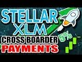 Stellar Lumens (XLM) PUMPS +2cents in 2hours & Coinbase Rumors, BTC Holds $8k