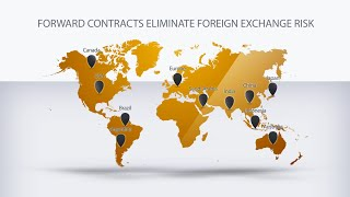 Foreign Exchange Forward Contracts Explained