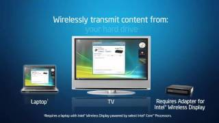 what Is WIDI?  What Is Intel Wireless Display?
