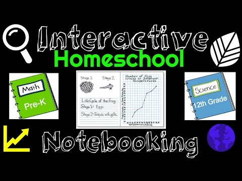 Interactive Notebooking for Homeschoolers | For All Ages