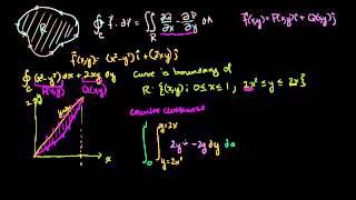 أمثلة حول نظرية غرين -1