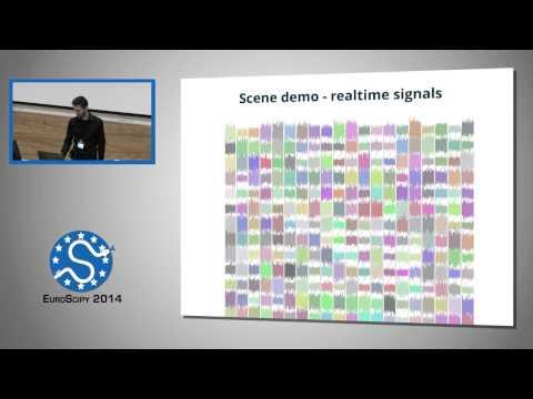 Introducing Vispy's high level modules: easy, powerful visualization | EuroSciPy 2014 |  Almar Klein