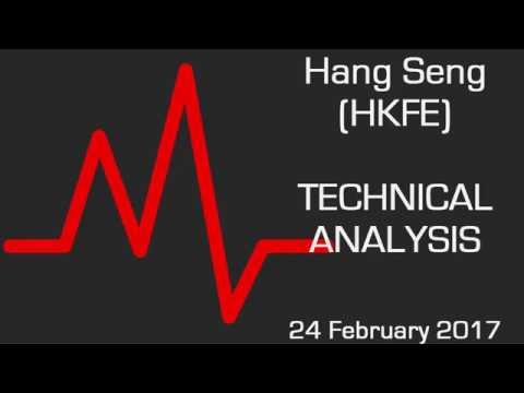 Hang Seng (HKFE): Consolidation.