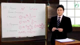 видео II.3.2) Класифікація законів.
