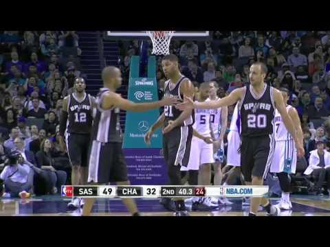 San Antonio Spurs vs Charlotte Hornets | March 21, 2016 | NBA 2015-16 Season