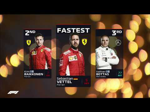 2018 Bahrain Grand Prix: Qualifying Highlights