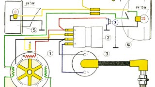 elektrika Babetta 210  #pajimjakoprase