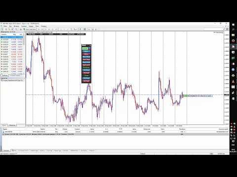 Vr Trade panel for MetaTrader 4
