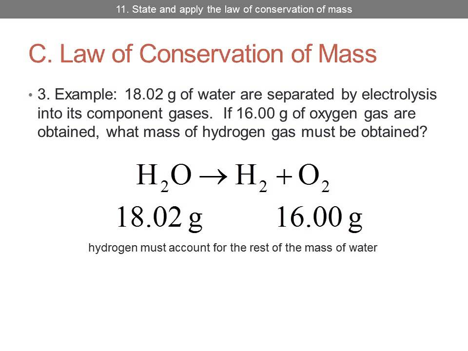 Law of Conservation of Mass - YouTube