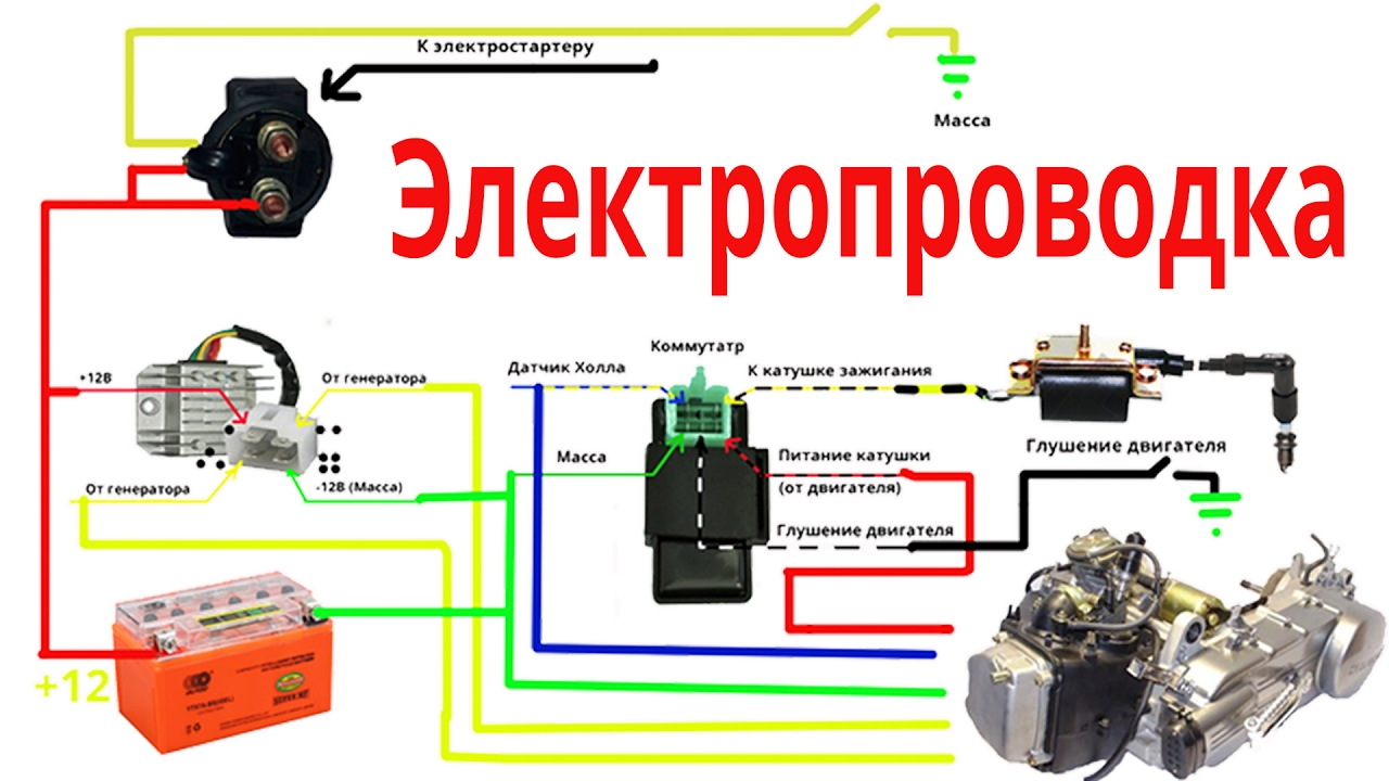 Устройство редуктора двигателя Yamaha JOG 3KJ - YouTube