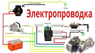 Електропроводка для двигуна 157QMJ (Спрощена) або як завести мотор без мопеда