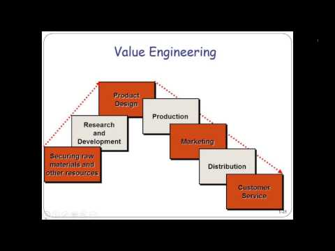 Management and Cost Accounting: Professor Cooperberg (Lecture 5, Topic 2 - 04/09/2014)