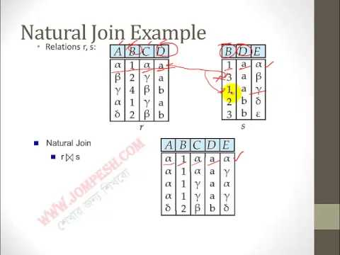 Database natural join example youtube database natural join example ccuart Image collections