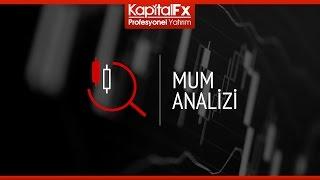 KapitalFX | Mum (Candlestick) Analizi