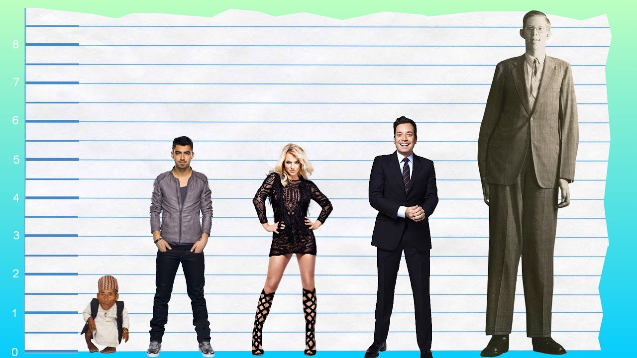 Celebrity heights compared to you
