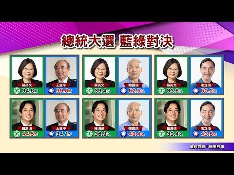 韓國瑜選總統必勝!? 2020大選民調 韓37%.柯35%.蔡16% 國民大會 20190221 (完整版)