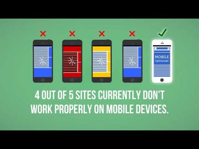 Mobile Website for your Business Marketing Michelle Moore FEG