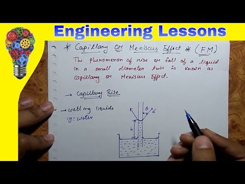 Capillary Effect | Capillary Rise And Fall With Derivation | Capillary Action | Ascent Formula