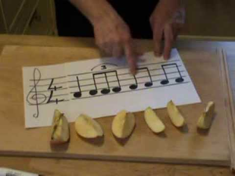 How to Read Music Part 4 Dotted Crotchets & Triplets
