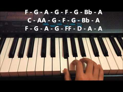 Ikaw - Yeng Constantino (Piano Tutorial PART 2) - YouTube