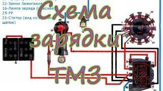 →Схема зарядки мотоциклов ТМЗ.