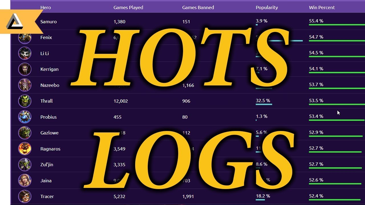 Hots Logs Possibly The Greatest Tool For Heroes Of The Storm Youtube If it cuts out 60% of its replay base (heck, if it cuts out half that), the tracer right now has ~12k games played, and we recently heard hotslog's winrate for her was 2% off of blizzard's; hots logs possibly the greatest tool for heroes of the storm