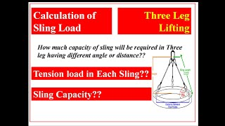 How to calculate tнe sling capacity using three 3 leg lifting, Tension on each sling with formulae.