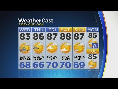 Evening Weather 6/28: Storms Move In