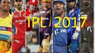 IPL Auction 2017 ( Teams  Review)