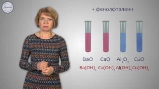 Химия 8 класс. Основания