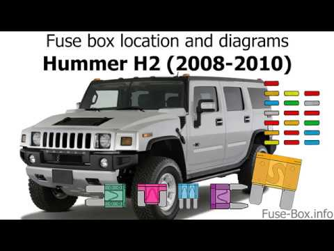 [ZHKZ_3066]  Fuse box location and diagrams: Hummer H2 (2008-2010) - YouTube | 03 Hummer H2 Fuse Box |  | YouTube