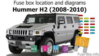 Fuse Box Location And Diagrams Hummer H2 2008 2010 Youtube