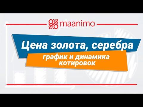 Цена золота, серебра, платины на сегодня в Украине: 📈 график и динамика котировок / Maanimo