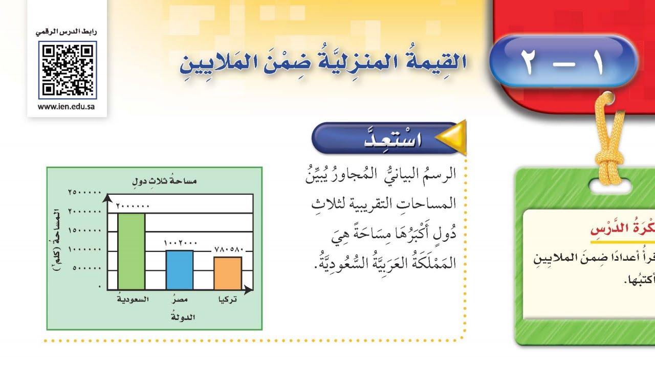 الدرس 1 2 القيمة المنزلية ضمن الملايين الرياضيات رابع ابتدائي الفصل الدراسي الأول Youtube