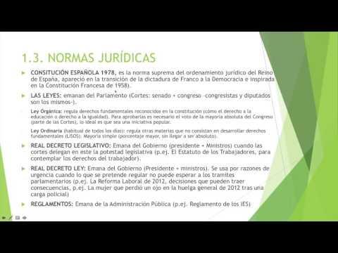 PARTE 1 FORMACIÓN Y ORIENTACIÓN LABORAL ( FOL ) BASES DEL DERECHO