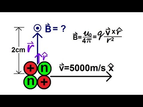 Physics - Magnetic Field Generated by Moving Charges and Currents (1 of 12)
