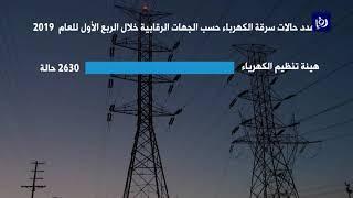 ضبط 4850 حالة سرقة كهرباء في أول 3 أشهر من العم الحالي  - (3-4-2019)