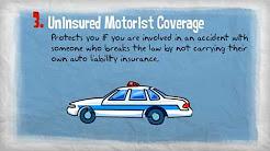 Car Insurance Usa