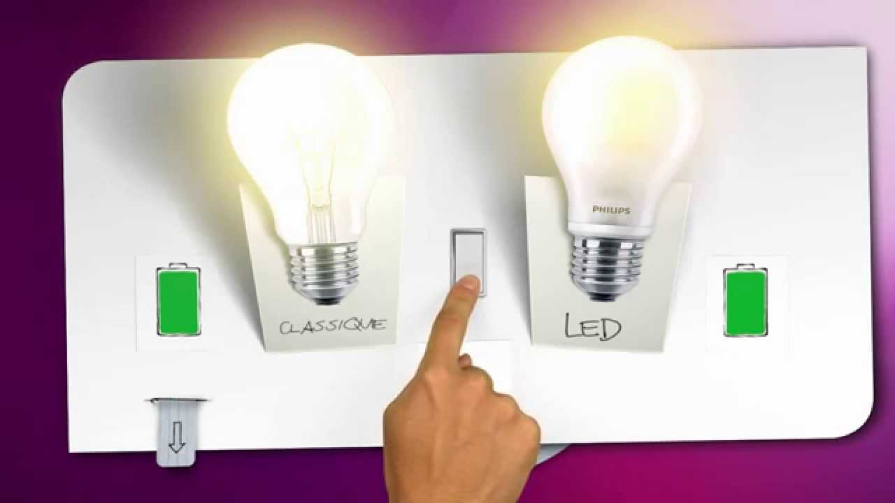 Ampoule Led Maison Tutoriel Philips éclairage Led