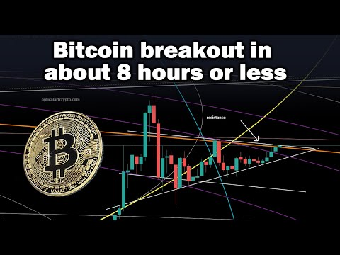 Bitcoin breakout in about 8 hours or less, BTC price targets $8500 or $9500 – TA