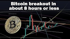Bitcoin breakout in about 8 hours or less, BTC price targets $8500 or $9500 - TA
