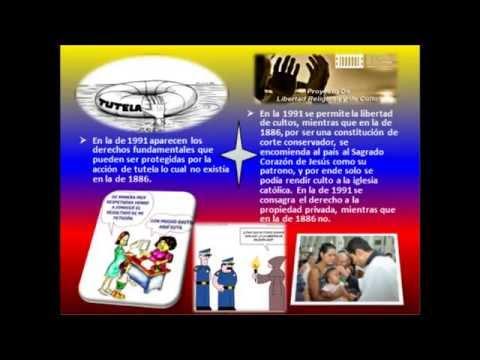 CONSTITUCIÓN POLÍTICA DE COLOMBIA - COMPARACIÓN CONSTITUCIONES 1886 Y 1991