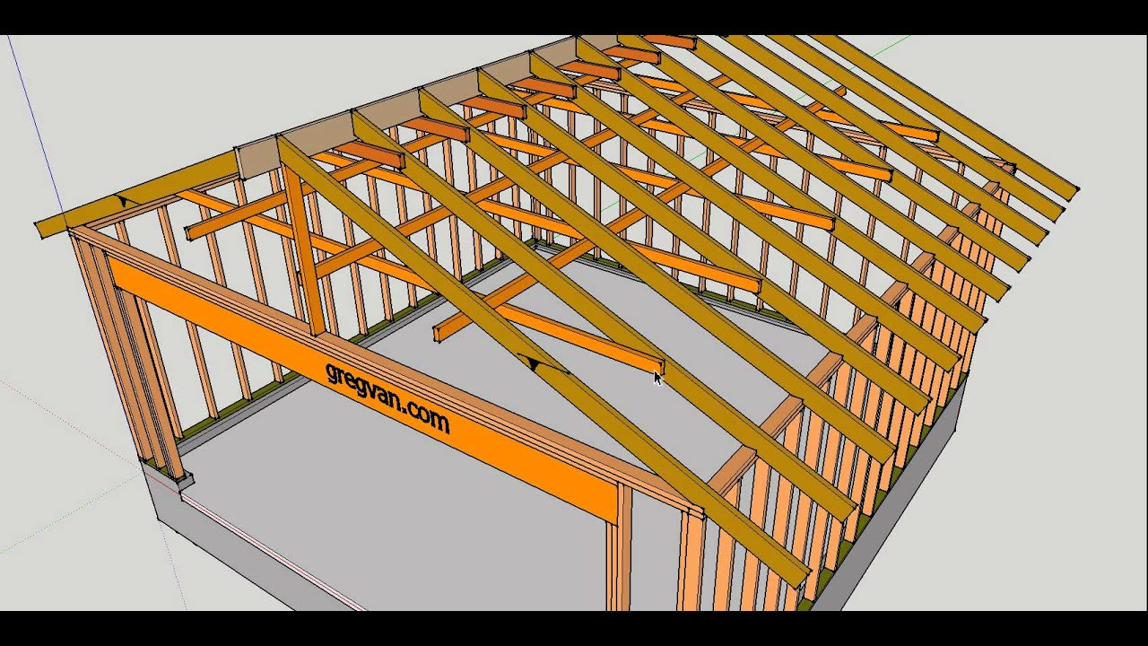 What is a Roof Rafter Tie and What Does It Do  House