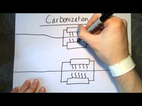 Carbon Fibre Reinforced Polymer in sport