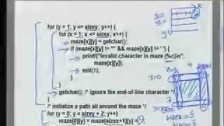 Lec 16 - Introduction To Problem Solving and Programming