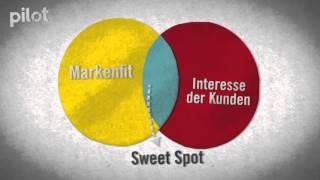 Content Marketing: So macht man heute Werbung