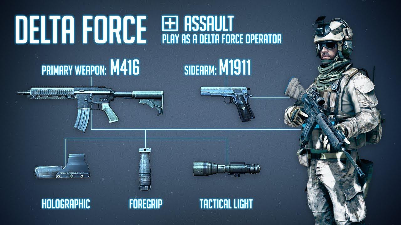 Resultado de imagen para Delta Force