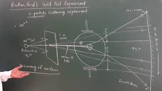 Rutherford gold foil experiment. ( alpha particle scattering experiment)
