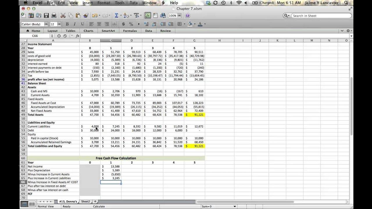 como calcular el free cash flow