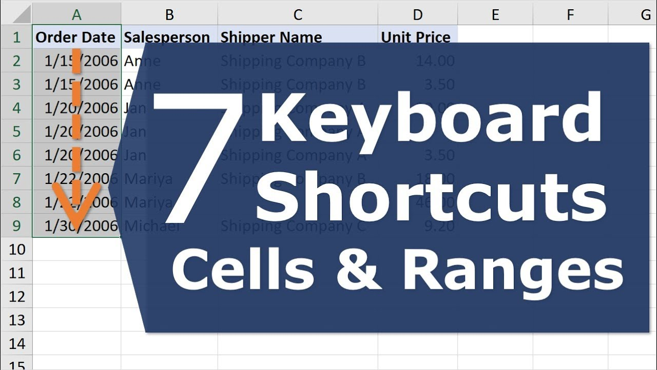 7 Keyboard Shortcuts for Selecting Cells and Ranges in Excel